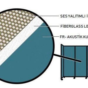 akustik-ofis-seperator-paravan-seperasyon-sistemleri6