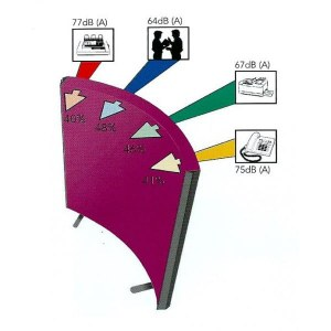 akustik-seperator-ofis-sistemleri